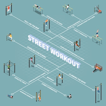 Street workout isometric flowchart human characters during outdoor training on sports equipment on turquoise