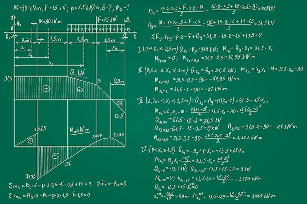 Strength of materials formulas drawn by hand on the green chalkboard for the background.  illustration.