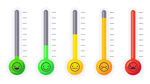 Stress or pain level thermometers set