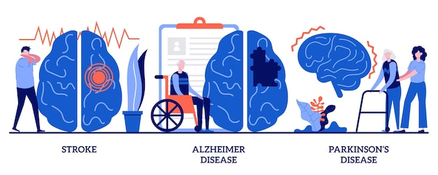 Stroke, alzheimer disease, parkinson's disease concept with tiny people. neurological disorders set. nervous system and brain issue, symptoms and immune response, trauma metaphor.