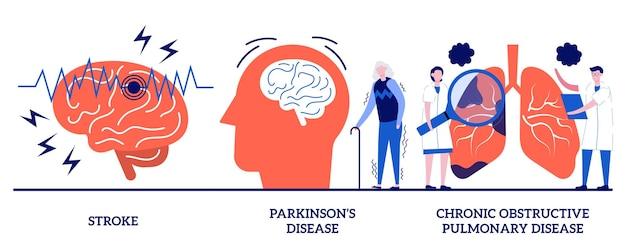 뇌졸중 및 파킨슨 병 떨림, 작은 사람들과의 만성 폐쇄성 폐 질환 개념. 노인 질병 세트. 두통, 숨가쁨, 응급 처치 은유.