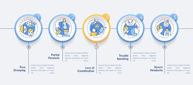 Шаблон инфографики симптомы инсульта