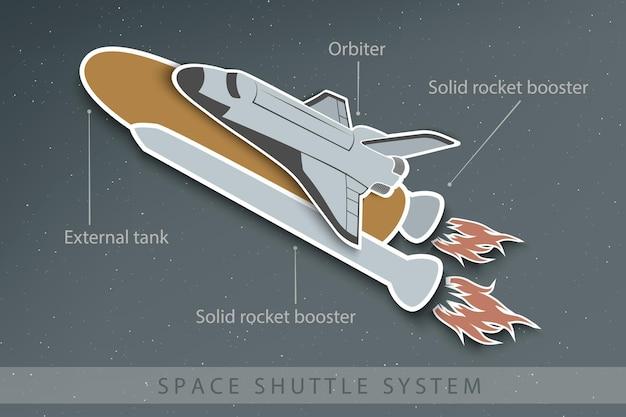 연료 탱크가 있는 우주 왕복선의 구조
