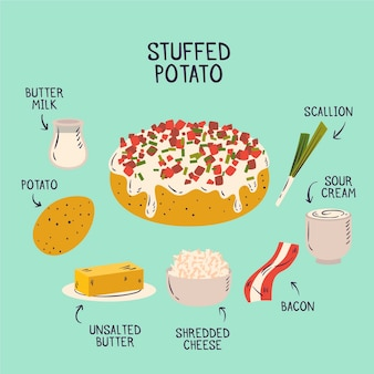 Ricetta del piatto di patate ripiene disegnata a mano