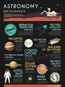 Stylish infographics on the theme of astronomy