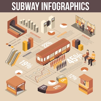 Subway isometric infographics