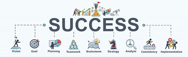 Success banner infographic web icon for business.