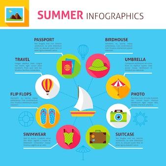 夏のコンセプトインフォグラフィック。海のレジャーのフラットなデザインのベクトル図です。