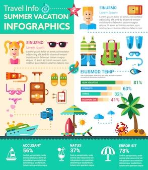 夏休みのインフォグラフィック