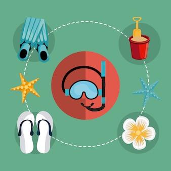 여름, 휴가 및 여행