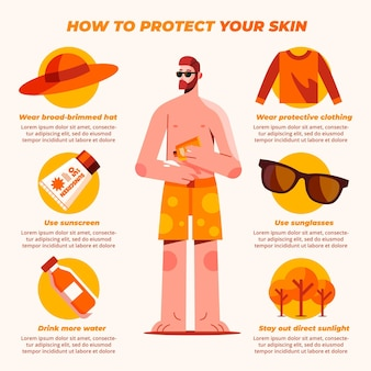 Design piatto infografica protezione solare