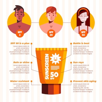 Sunscreen infographic template flat design