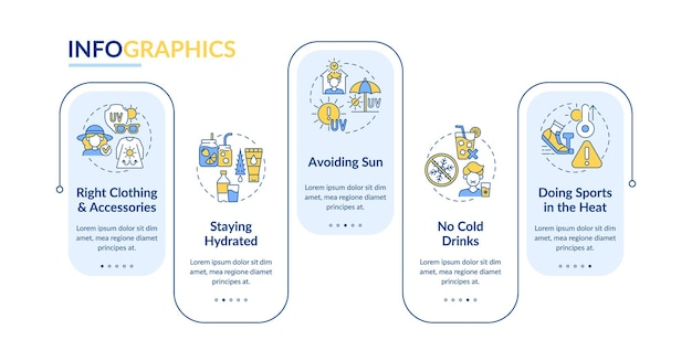 Sunstroke prevention vector infographic template. avoiding sun presentation outline design elements. data visualization with 5 steps. process timeline info chart. workflow layout with line icons