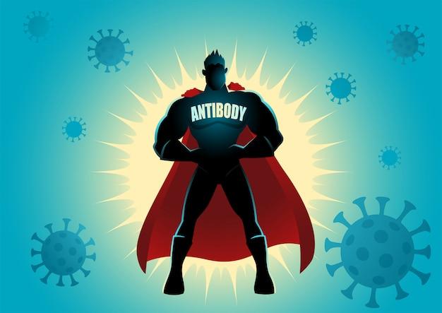 ウイルスに対する抗体としてのスーパーヒーロー