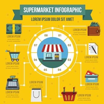 Supermarket infographic concept, flat style