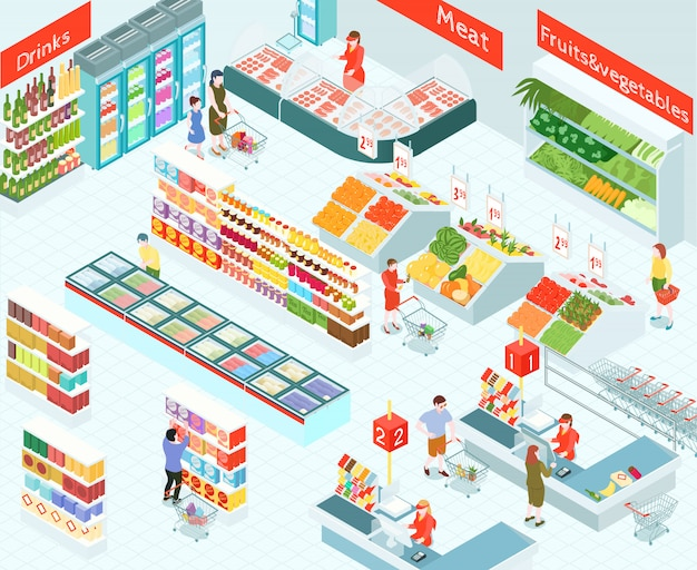 Supermarket isometric illustration