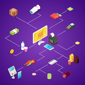 Supermarket shopping isometric 3d infographic