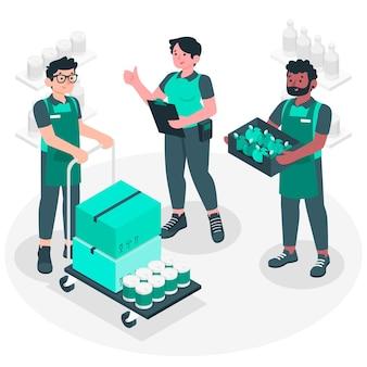 スーパーマーケットの労働者の概念図