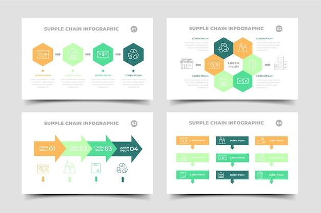 Modello di infografica della catena di fornitura