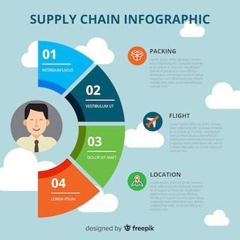 Infografica catena di fornitura
