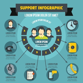 Support infographic concept.