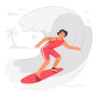 サーファーの概念図