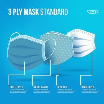 外科用フェイスマスクで3層の保護