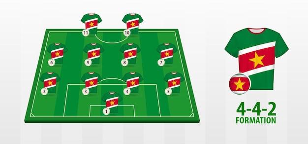 Suriname national football team formation on football field.