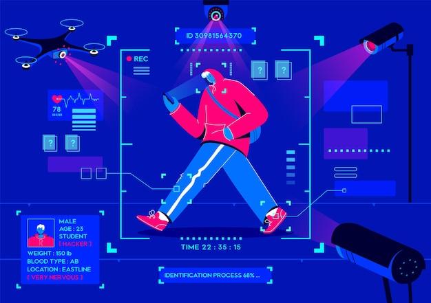 감시 기술 및 모니터링 시스템 개념