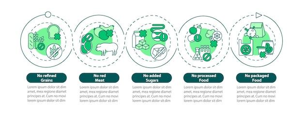 持続可能なダイエットインフォグラフィックテンプレート