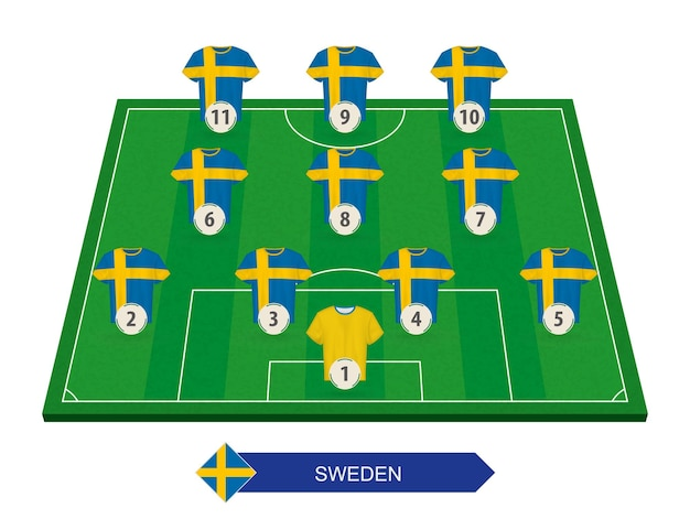 유럽 축구 대회를위한 축구장에 스웨덴 축구 팀 라인업