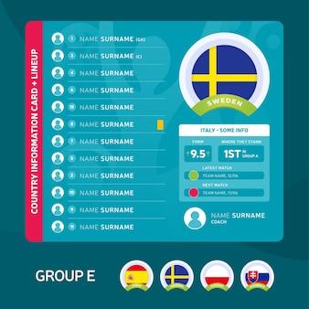 스웨덴 그룹 축구 토너먼트 최종 단계