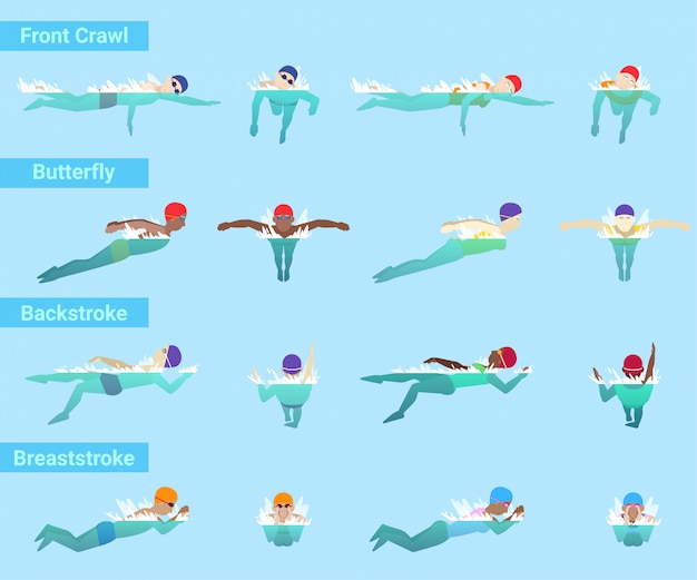 Swimming  swimmer sportsman swims in swimsuit and swimmingcap in swimmingpool different styles front crawl butterfly or backstroke and breaststroke underwater illustration isolated on background