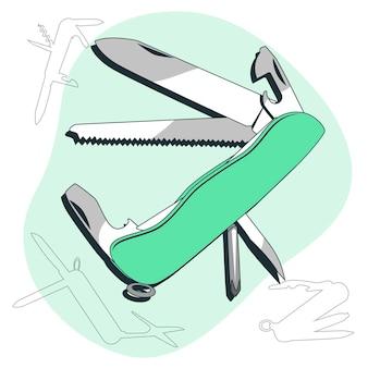 スイスナイフの概念図