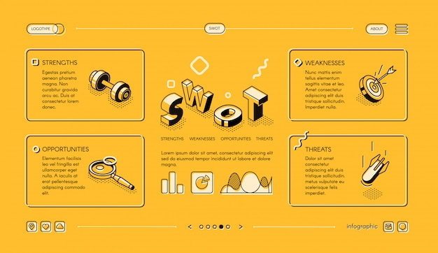 Swot анализ бизнес-иллюстрации в изометрическом тонком дизайне линии на желтом полутоне