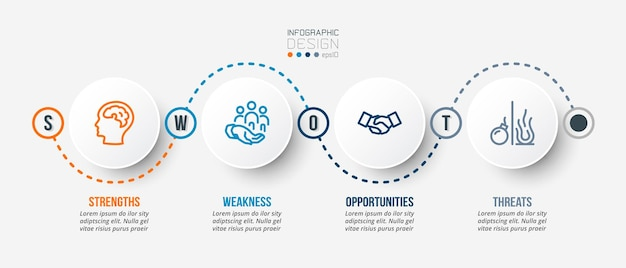 Swot analysis business or marketing  infographic template