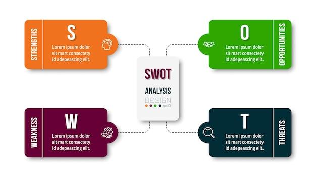 Swot分析ビジネスまたはマーケティング図のインフォグラフィックテンプレート。