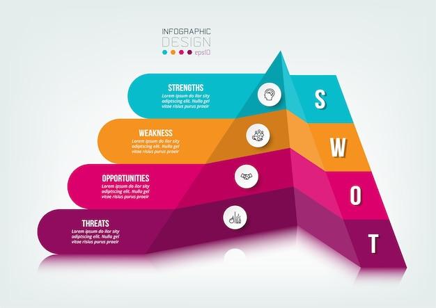 Swot分析ビジネスまたはマーケティングのインフォグラフィックテンプレート