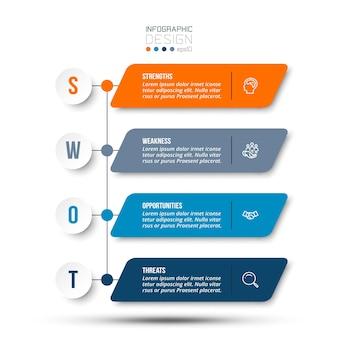 Swot分析ビジネスまたはマーケティングのタイムラインインフォグラフィックテンプレート。