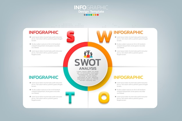 Swot analysis infographic chart