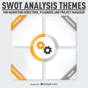 Swot analysis infographic
