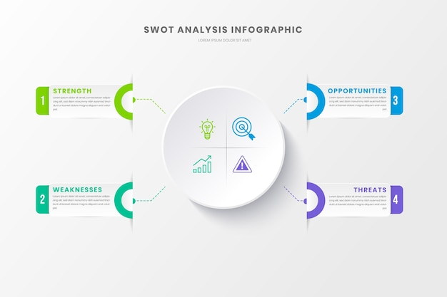 Swot analysis or strategic planning infographic template
