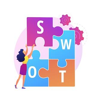 Swot分析。長所と短所、脅威と機会の評価、プロジェクトの成功の評価。企業活動を計画する危機管理者