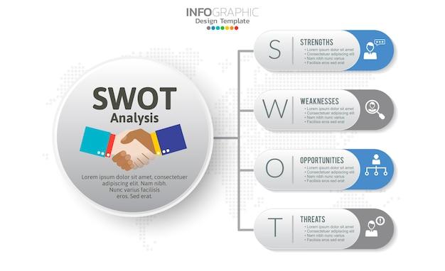 Swot分析テンプレートまたは戦略的計画手法。 4つの要素のテンプレートを使用したインフォグラフィックデザイン。