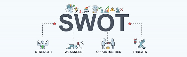 Swot banner infographic web icon for business.