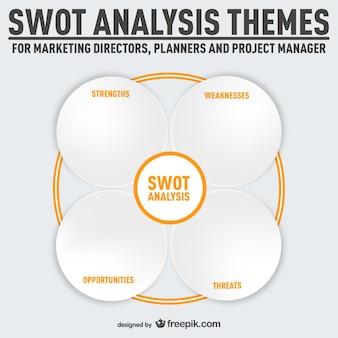 Swot分析のインフォグラフィック無料downlod