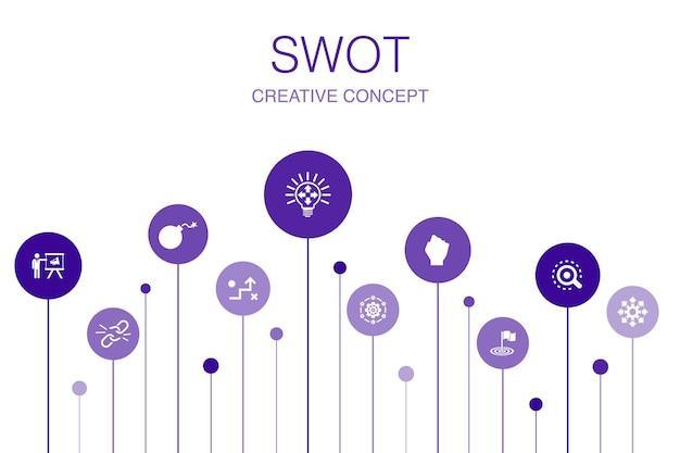 Swotインフォグラフィック10ステップテンプレート。強さ、弱さ、機会、脅威のシンプルなアイコン