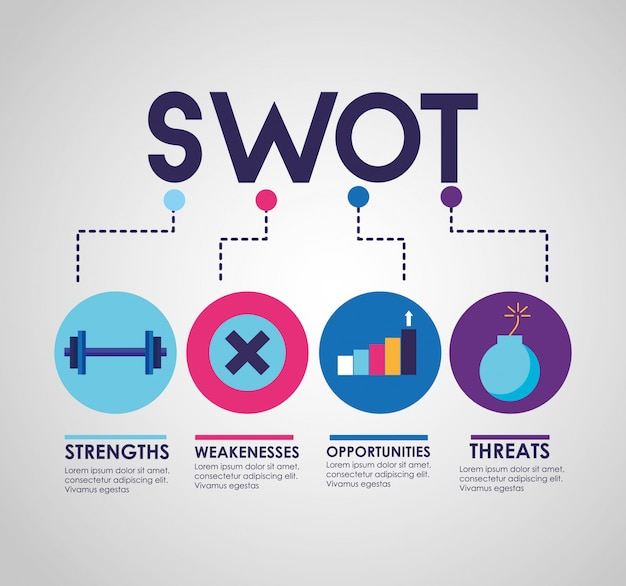 Swot - infographic analysis