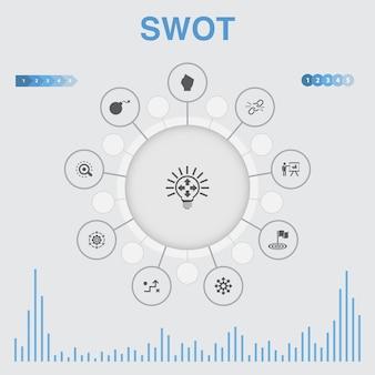 アイコン付きのswotインフォグラフィック。強さ、弱さ、機会、脅威などのアイコンが含まれています