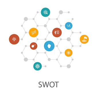Swotプレゼンテーションテンプレート、カバーレイアウト、インフォグラフィック。強さ、弱さ、機会、脅威のアイコン